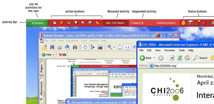 An overall view of the ABC user interface for Windows XP (Bardram et al., 2006)