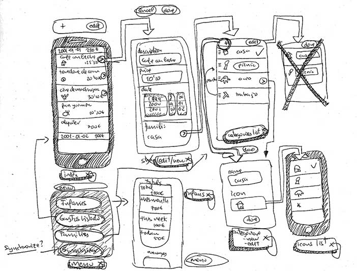 Externalization: Sketching a user interface idea