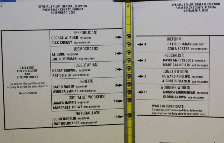 "A counterintuitive design: The ""Butterfly ballot"". The Democratic Party is listed second on the left column, but in order to vote for it one should press the third button. Pressing"