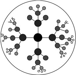 A sketch illustration of the hyperbolic browser representation of a tree. The further away a node is from the root node, the closer it is to its superordinate node, and the area it occupies decreases