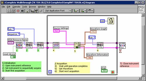 LabVIEW programming language for creating circuit simulations and other programs. Each box represents a computational component, while lines indicate flow of data (similar to wires carrying signals)