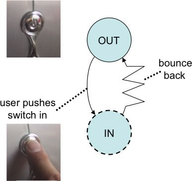 Computer light switch that 'bounces back' after you have pressed it