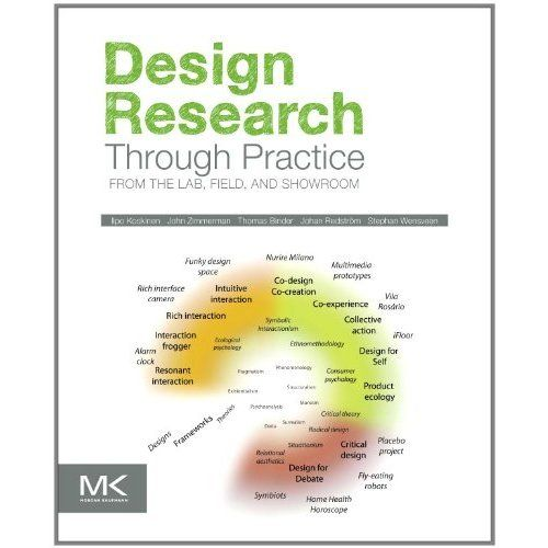 Book cover: Design research through practice