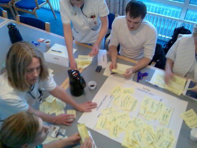 Users discussing ideas on post-it notes during a requirements validation session