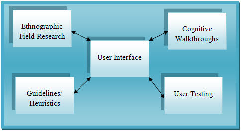 thesis about human computer interaction