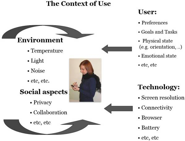User Interface Design Adaptation | The Encyclopedia of Human