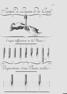 A page from the Encyclop茅die of Diderot and d'Alembert, combining pictorial elements with diagrammatic lines and categorical use of white space.
