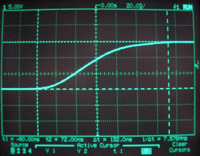 Time series data as shown on an oscilloscope screen
