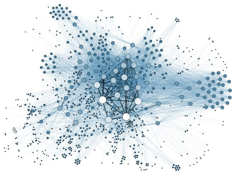 How to Display Complex Network Data with Information
