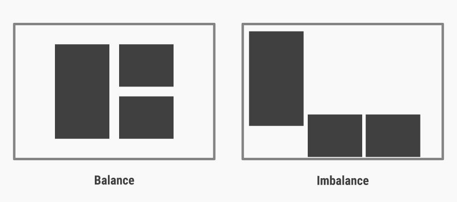 The Building Blocks Of Visual Design Interaction Design Foundation