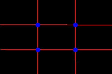 Rule of third - mark out points at 8-cm intervals (8 cm and 16 cm down)