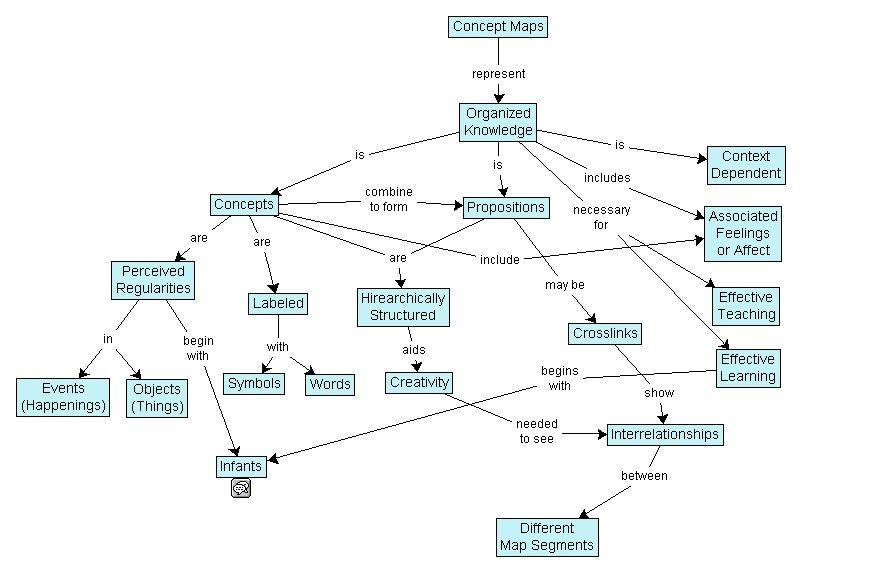 Basic Network Diagram Schematics | Wiring Diagram