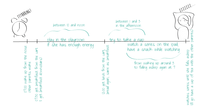 Probes for Context Mapping – how to Design and Use them ...