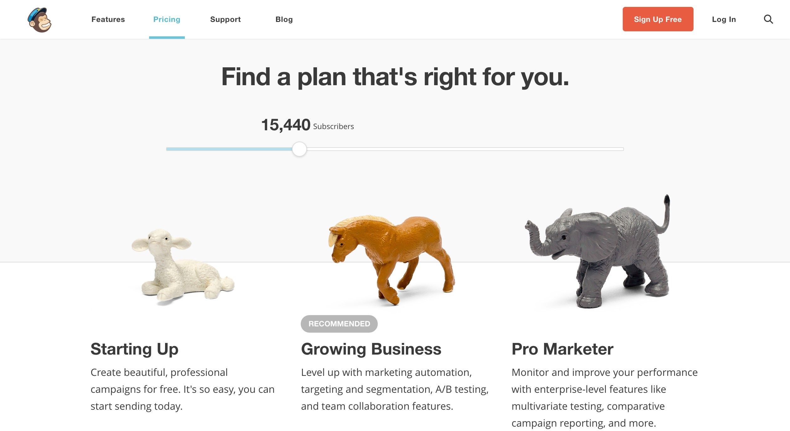 Screenshot of the Mailchimp pricing page that shows an interactive slider for the user to input the number of subscribers.