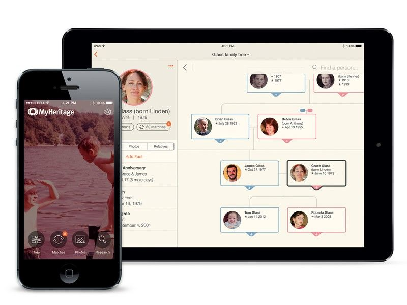 Tell Me About Me – User Profiles for Mobile Applications