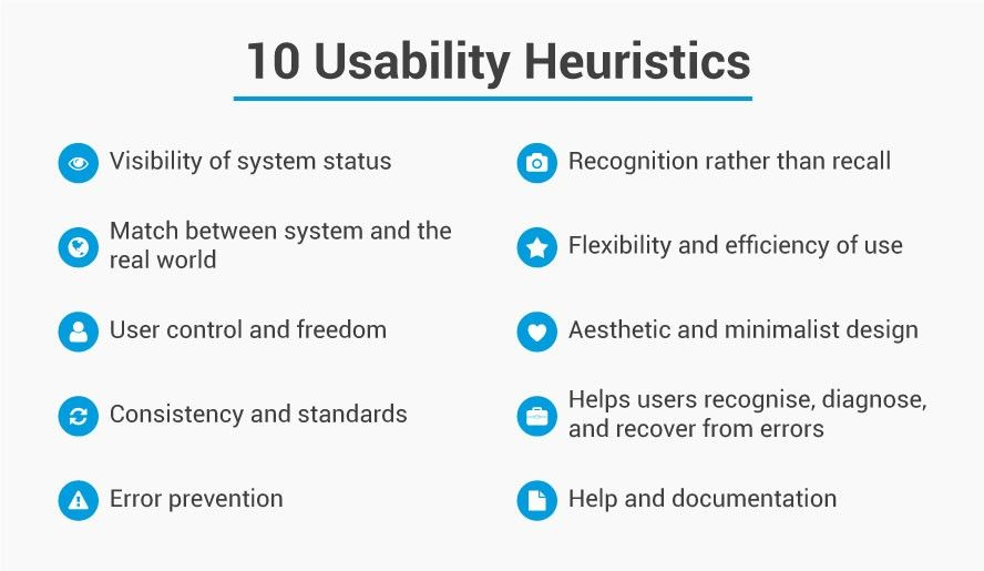 How To Conduct A Heuristic Evaluation For Usability In Hci And Information Visualization Interaction Design Foundation