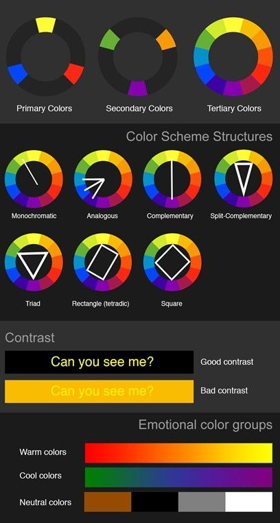 What Is Color Theory Interaction Design Foundation
