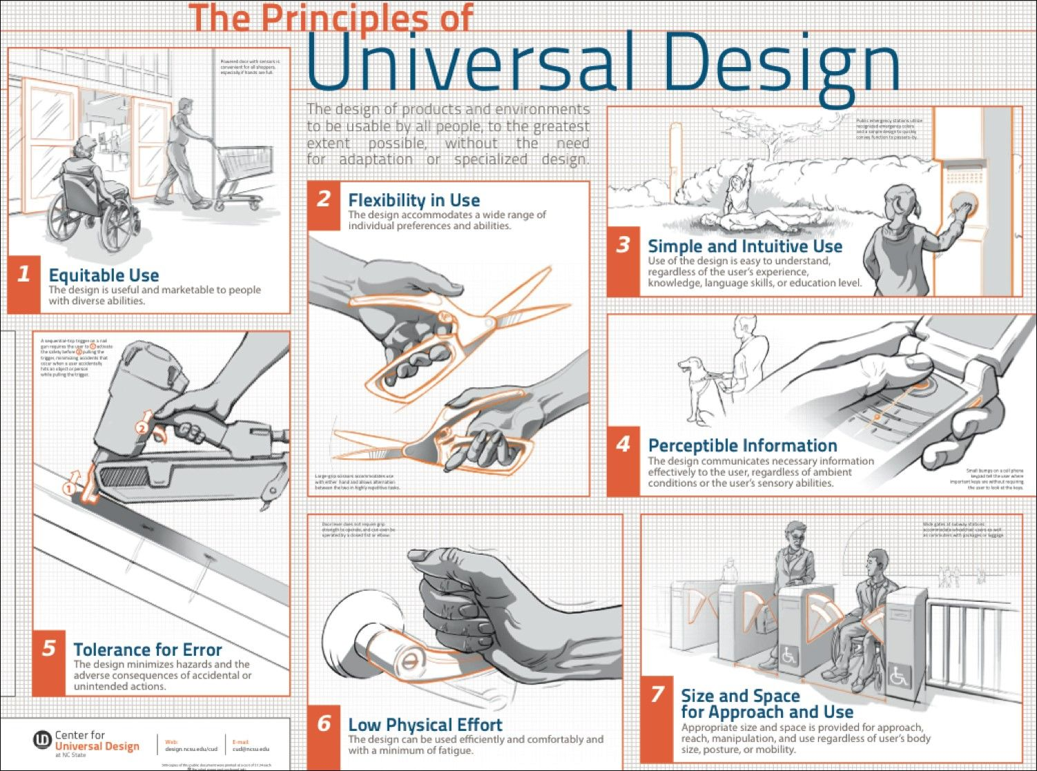 Universal Design Classroom Examples : Learn to create accessible websites with the principles of