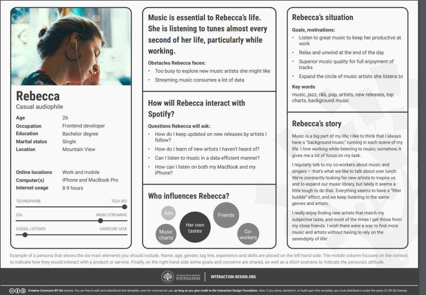 A customer persona example (image courtesy of Interaction Design Foundation)