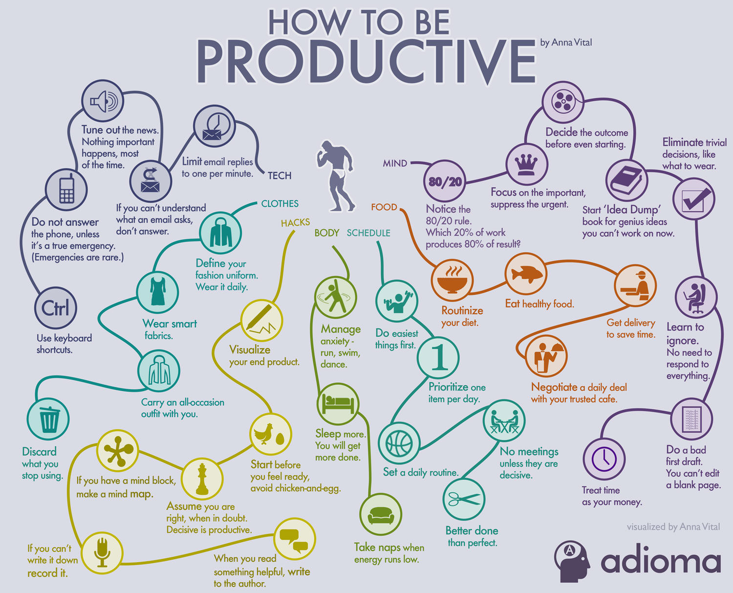 10 Great Ideas to Improve Your Productivity when You Work