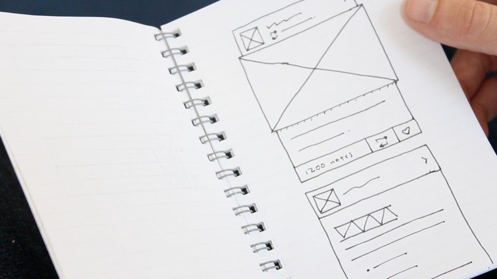 UX Basics and the Entrepreneurial - Testing Solutions – Wireframes