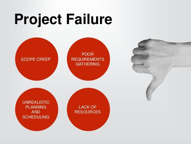 project success failure essay Free mba failure essay samples and that teamwork is a crucial element in success my involvement in the project was minor at first.