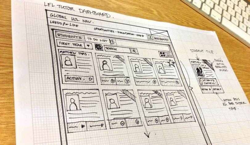 How to Succeed in an In-House UX Role