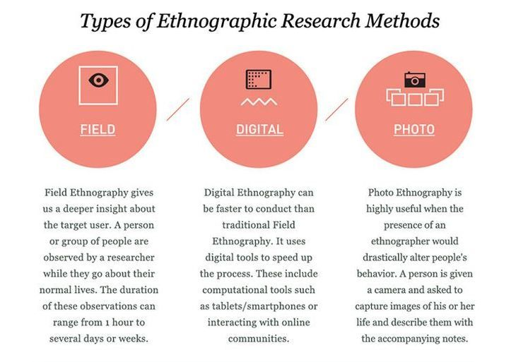 The Benefits of Using Ethnographic Research for User Experience Design