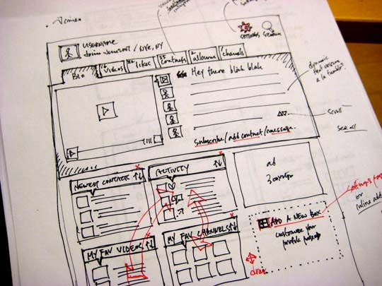 Planning Website Design Projects with Prototypes