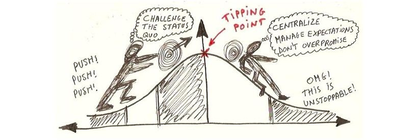 The Tipping Point in UX Design
