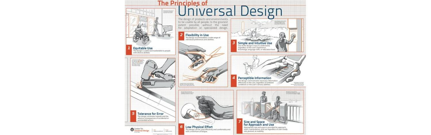 The Seven Principles of Universal Design