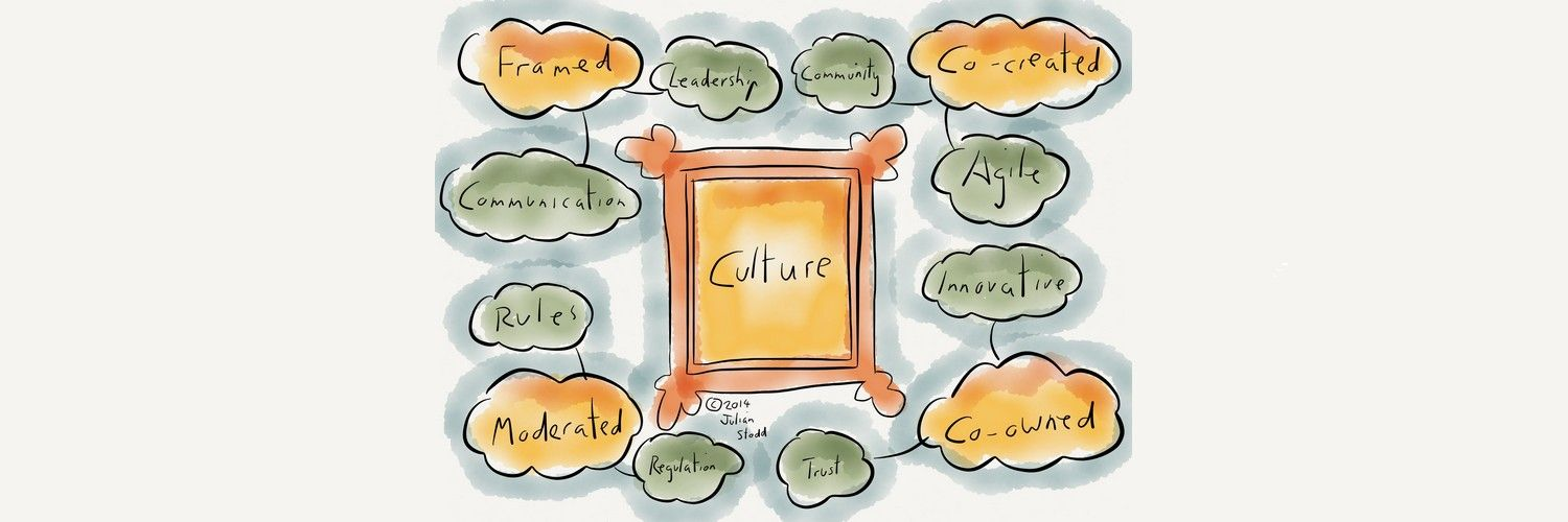 Co-Cultures and Value Framing: Know your users | Interaction