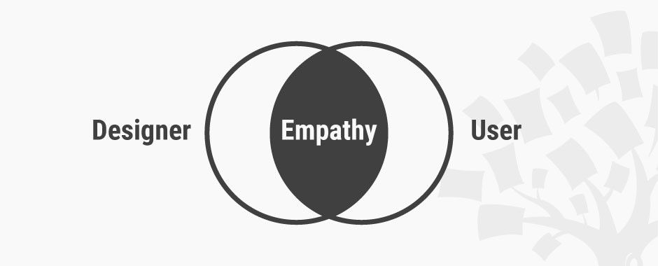 How to Develop an Empathic Approach in Design Thinking
