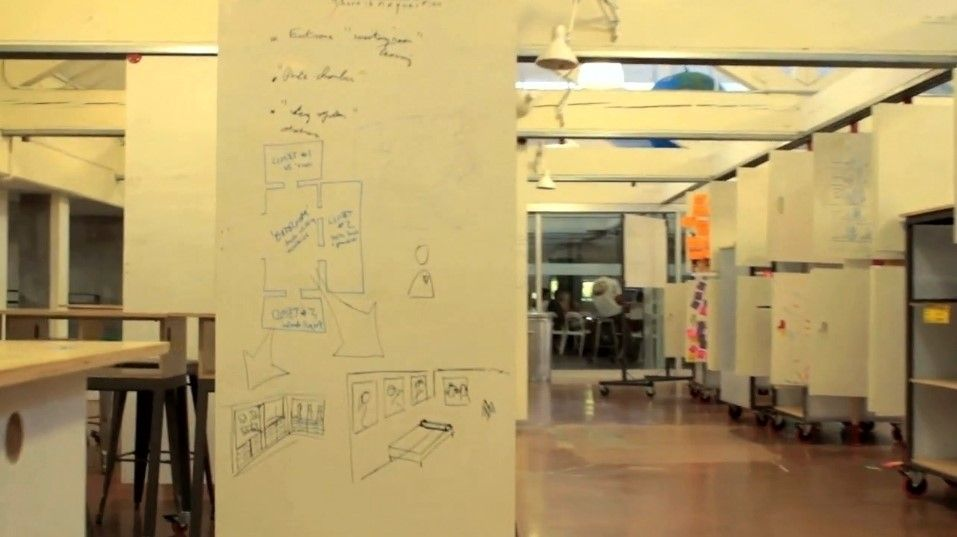 Create Some Space – for Ideation Sessions and Design Thinking