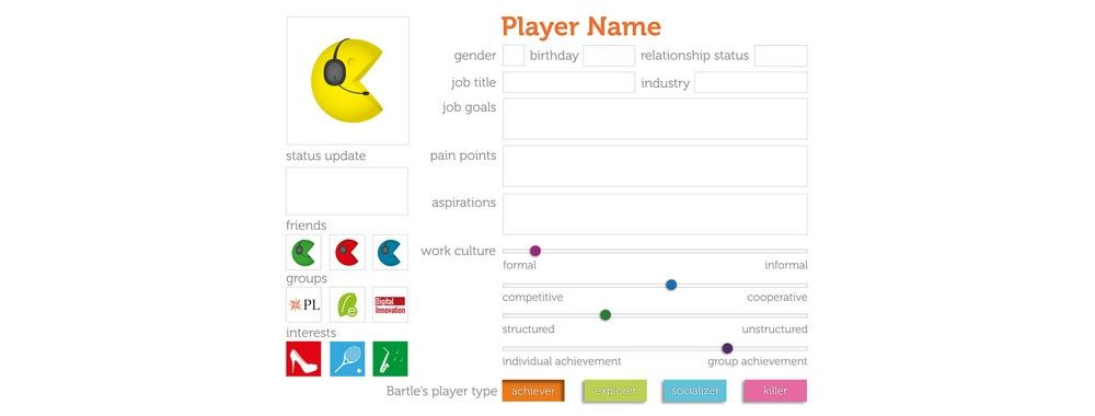 Persona Template | The Persona Template For Gamification Interaction Design Foundation