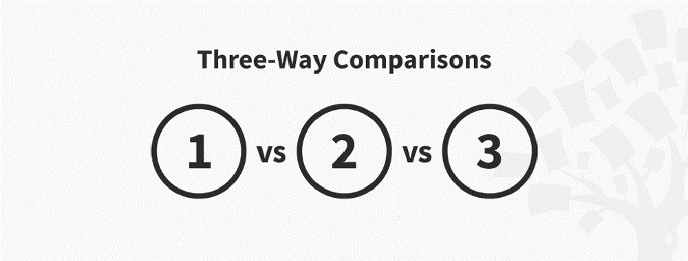 Ideation Method: Three-way Comparisons