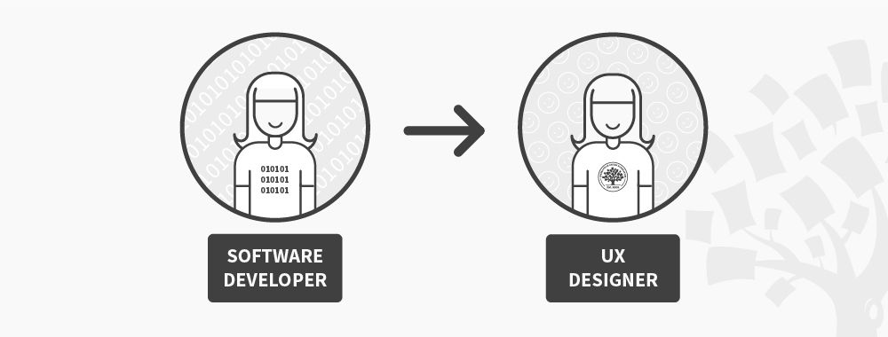 How to Change Your Career from Software Development to 鲨鱼直播 Design