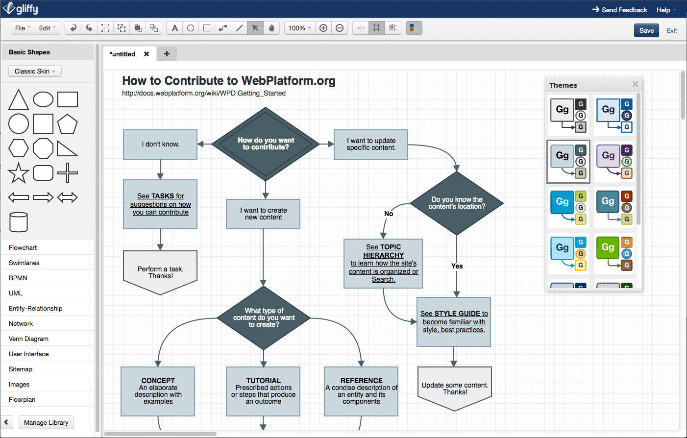 The ux tools series great tools for mind mapping flow charting gliffy pooptronica Choice Image