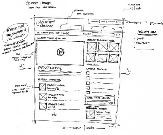 UX Tools: Wireframing and Prototyping Tools | Interaction Design ...