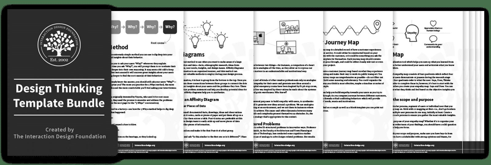 Bundle of 17 Design Thinking 2020 templates